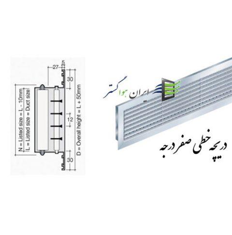 دریچه خطی 0درجه -15 درجه -30درجه و دریچه خطی اسلوت